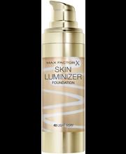 Max Factor Skin Luminizer Miracle Foundation meikkivoide 30 ml