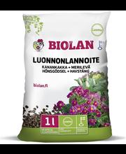 Luonnonlannoite 1l biolan