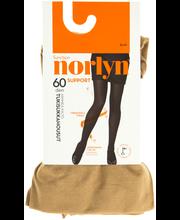 N.sh 41261 Support Legs