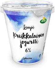 Kreikkalainen jogurtti...