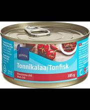 Tonnikalaa&Chiliä ...