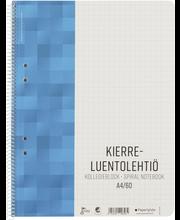 Kierreluentolehtiö A4/60