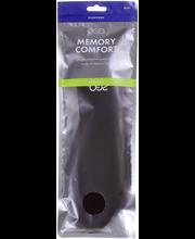 Bandi memory comfort p...