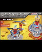 Gm mechanics m2 86 palaa