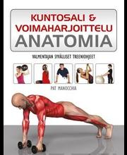 Kuntosali & Voimaharjoittelu - Anatomia