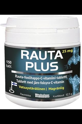Rauta Plus 25 mg 150 tabl.