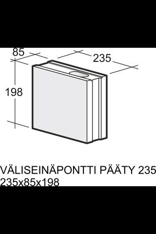 Kahi Väliseinäpontti Pääty 235x85x198 1 kpl