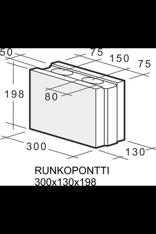 Kahi Runkopontti 300x130x198 1 kpl